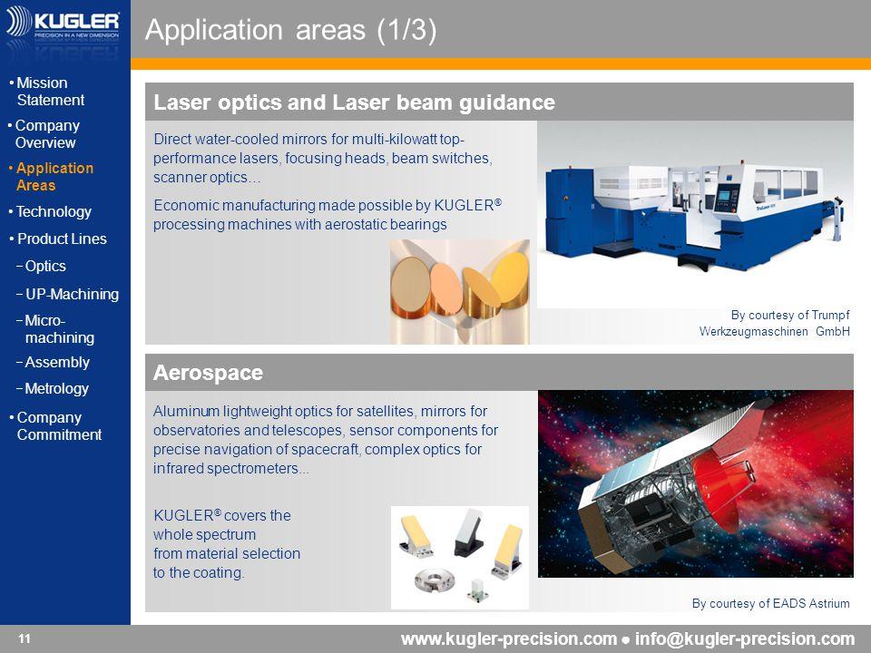 Application areas (1/3) Laser optics and Laser beam guidance Aerospace