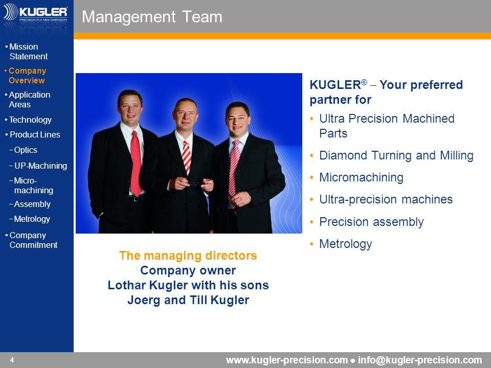 Management Team KUGLER®  Your preferred partner for