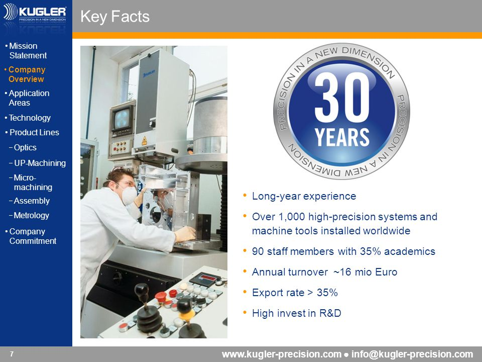 Key Facts Long-year experience