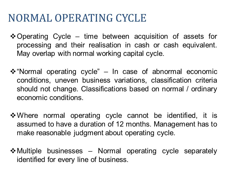 NORMAL OPERATING CYCLE