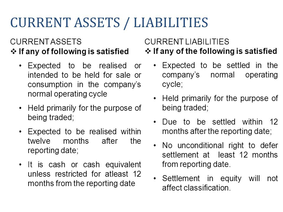 Current assets / liabilities
