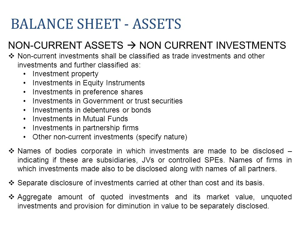 Balance sheet - ASSETS NON-CURRENT ASSETS  NON CURRENT INVESTMENTS