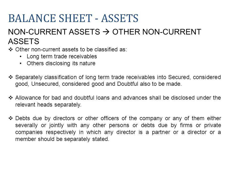 Balance sheet - ASSETS NON-CURRENT ASSETS  OTHER NON-CURRENT ASSETS