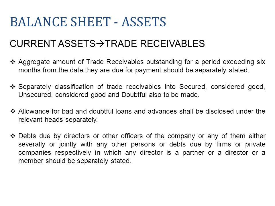 Balance sheet - ASSETS CURRENT ASSETSTRADE RECEIVABLES