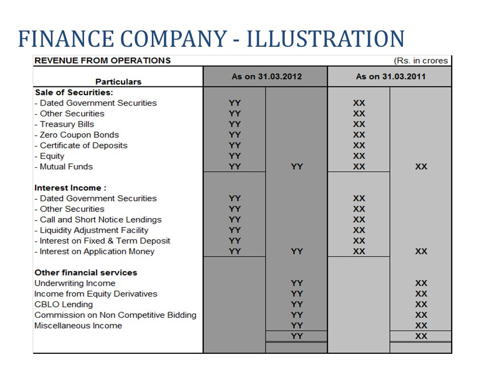Finance company - illustration