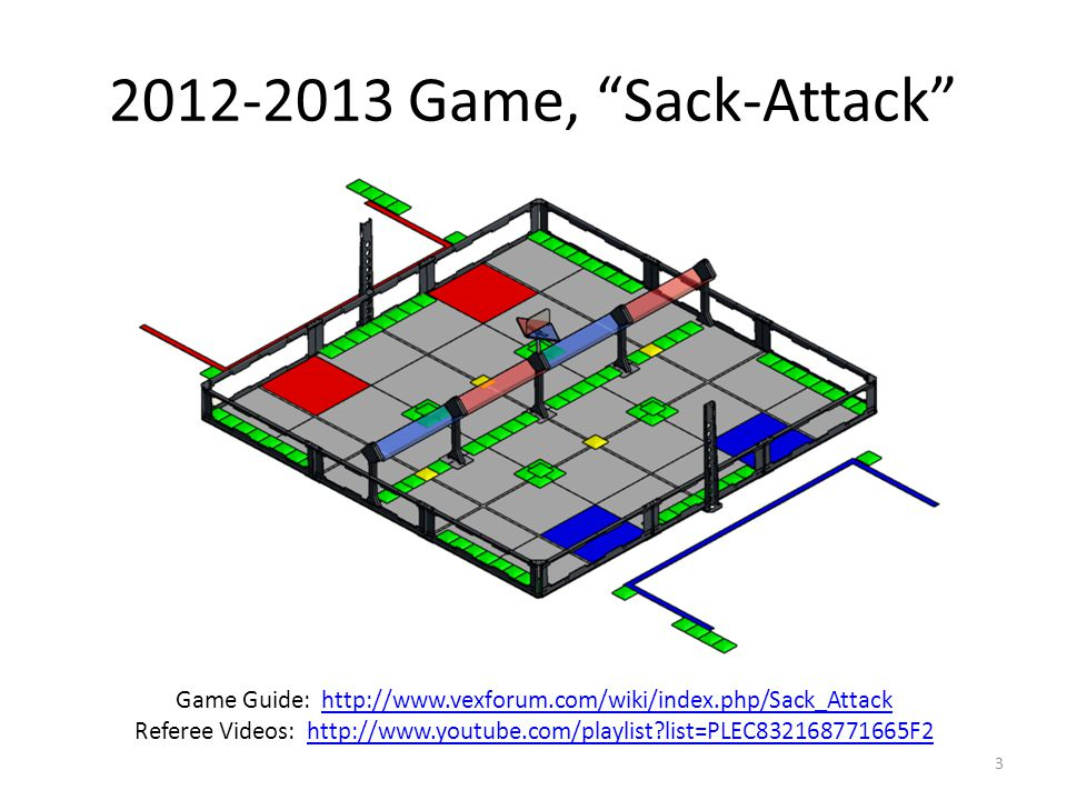 2012-2013 Game, Sack-Attack