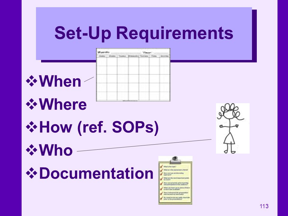 Set-Up Requirements When Where How (ref. SOPs) Who Documentation