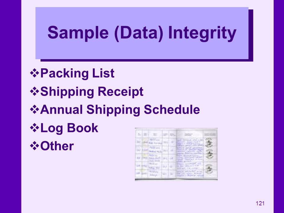 Sample (Data) Integrity