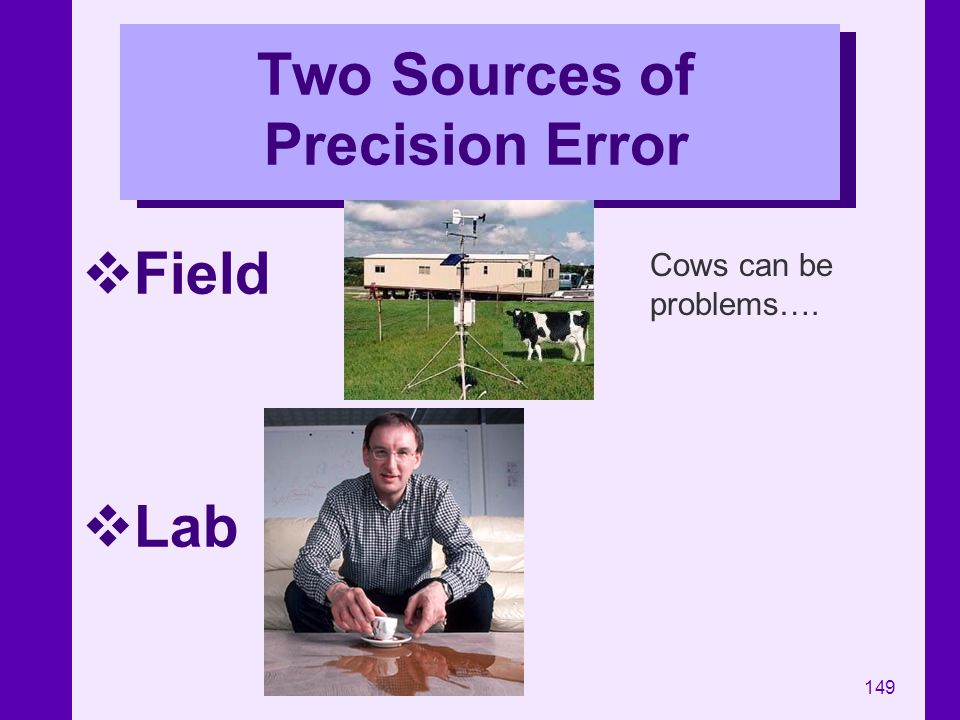 Two Sources of Precision Error