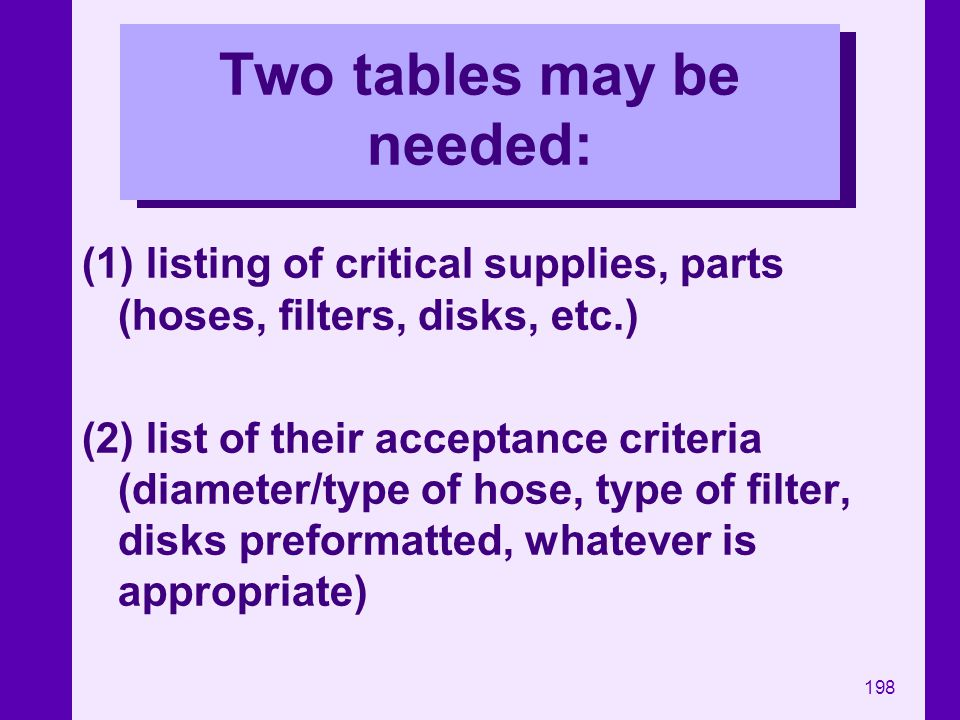Two tables may be needed: