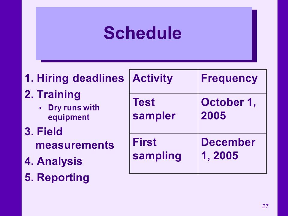 Schedule 1. Hiring deadlines 2. Training 3. Field measurements