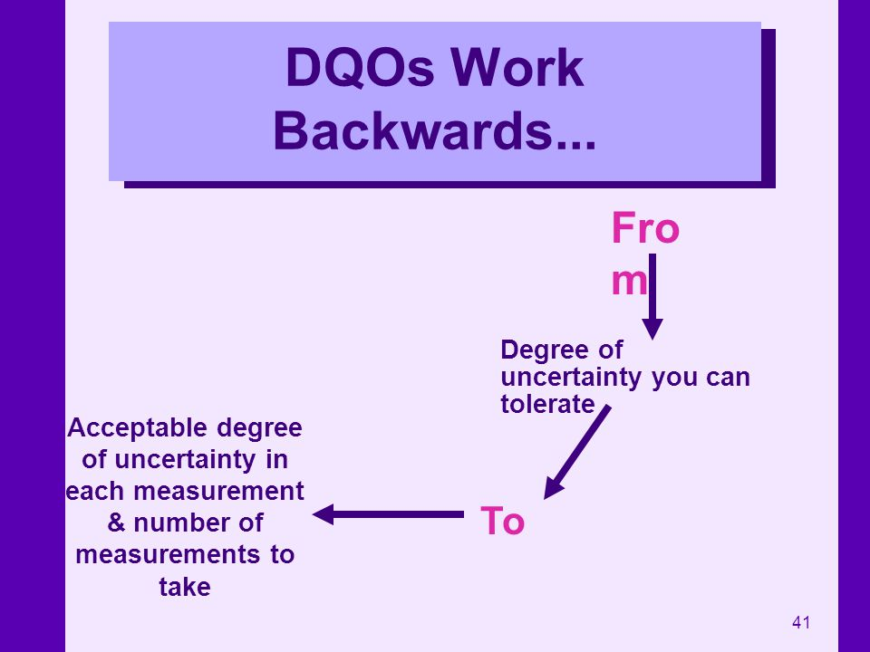 DQOs Work Backwards... From To Degree of uncertainty you can tolerate