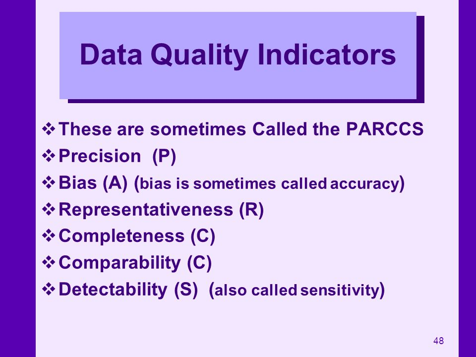 Data Quality Indicators