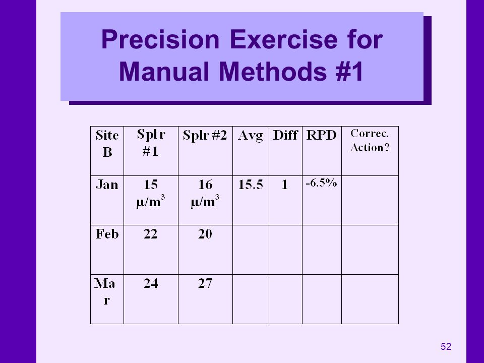 Precision Exercise for Manual Methods #1