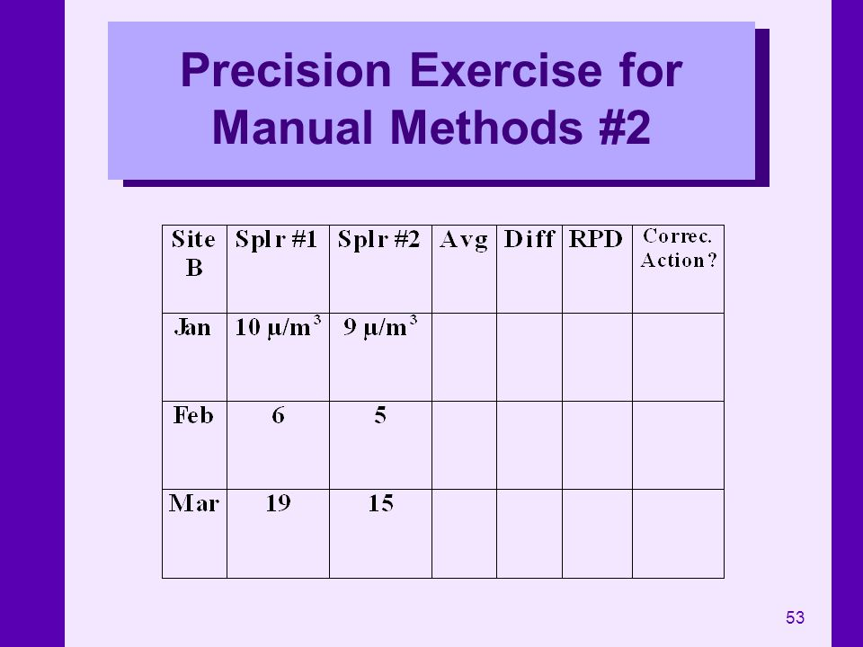 Precision Exercise for Manual Methods #2