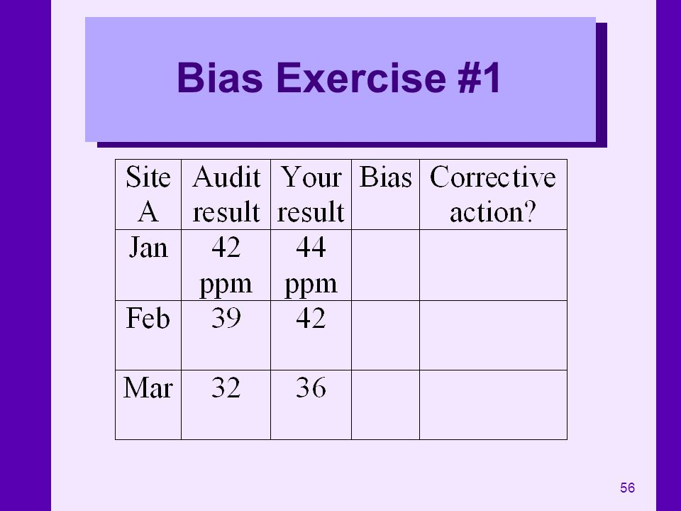 Bias Exercise #1