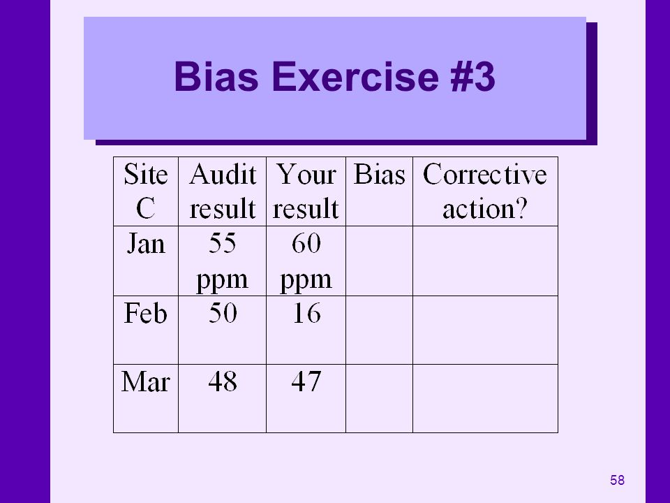 Bias Exercise #3