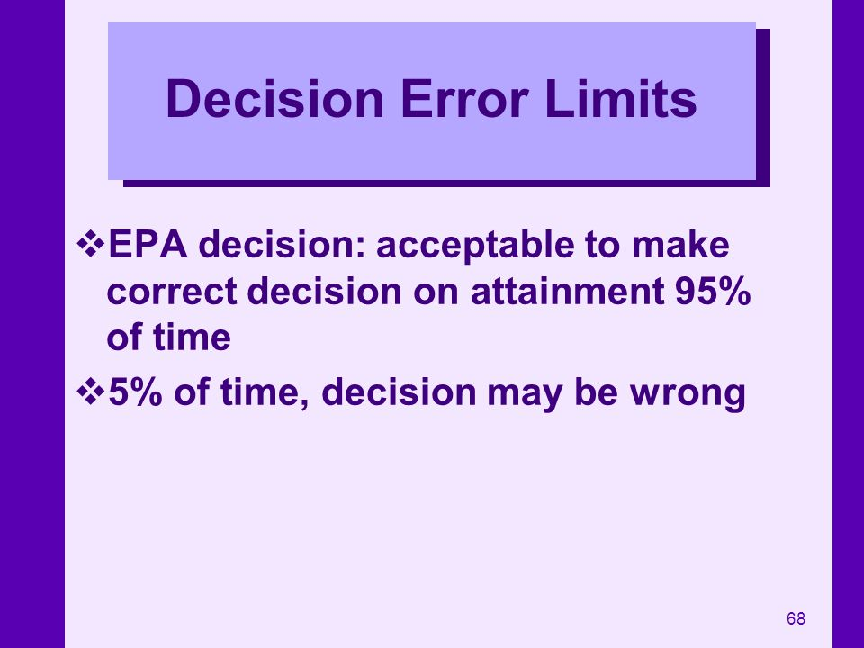Decision Error Limits EPA decision: acceptable to make correct decision on attainment 95% of time.