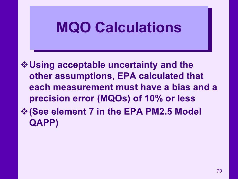 MQO Calculations