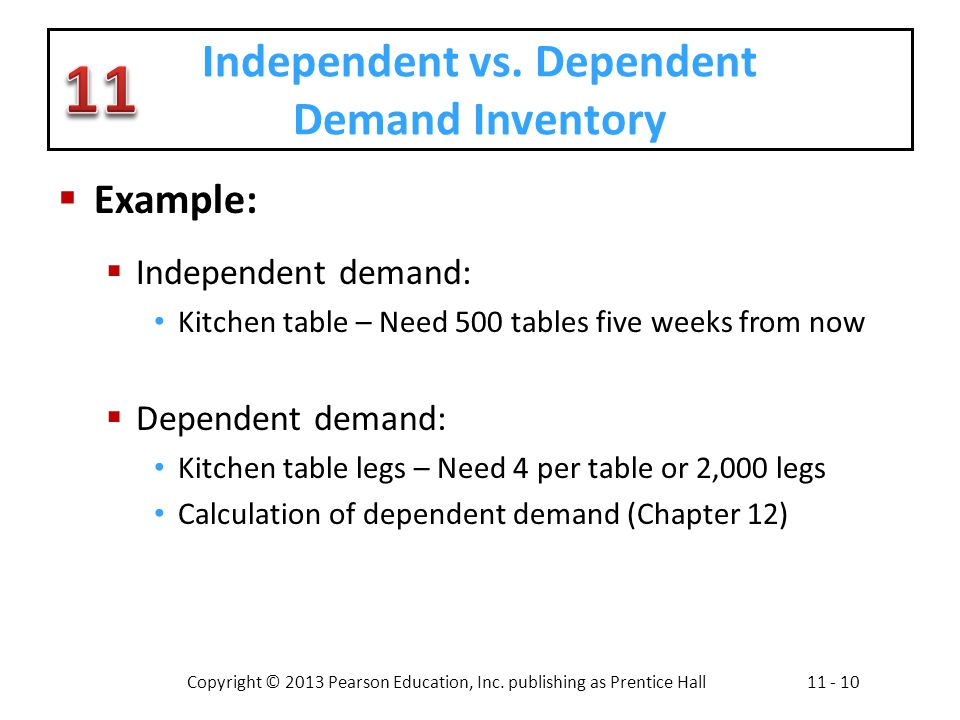 Independent vs. Dependent Demand Inventory