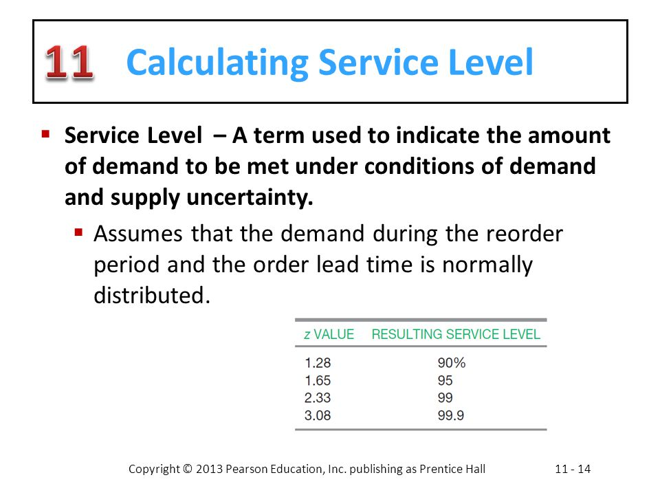 Calculating Service Level