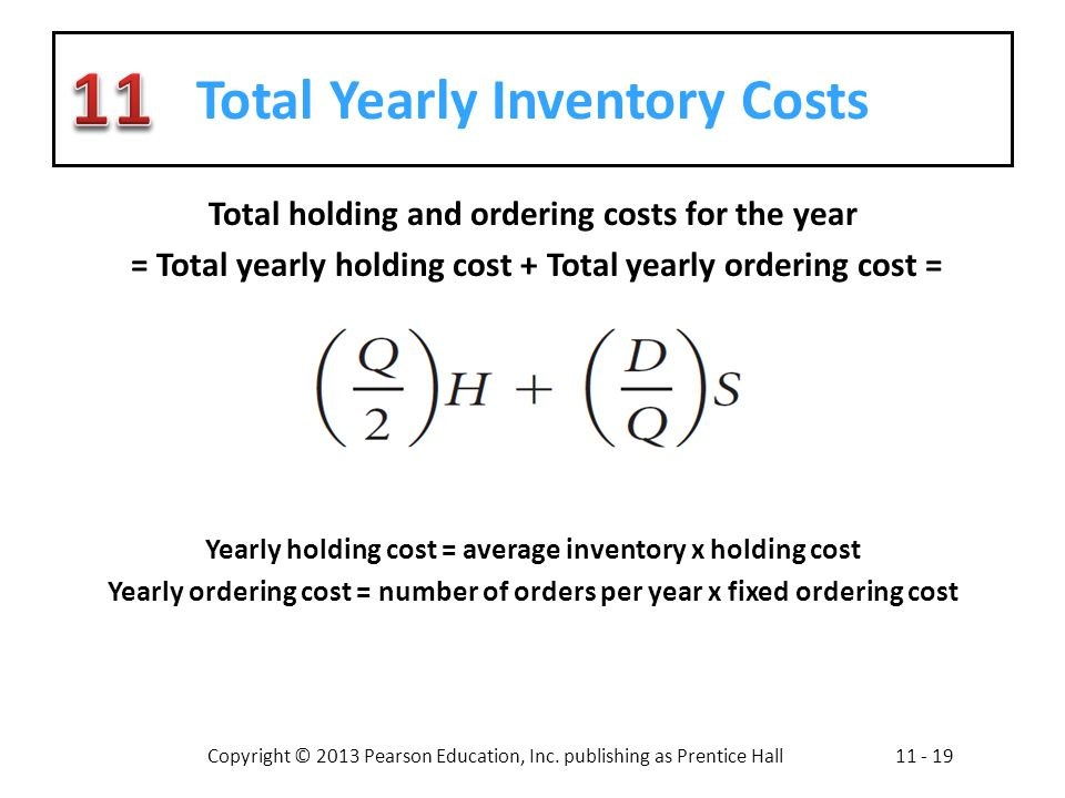 Total Yearly Inventory Costs