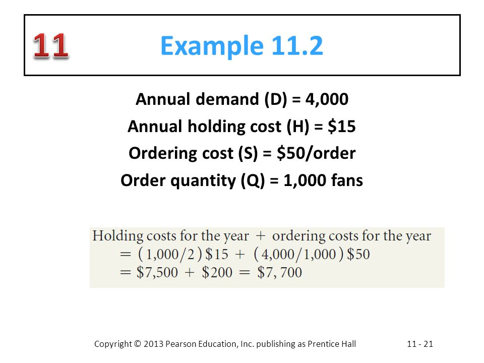 Example 11.2 Annual demand (D) = 4,000 Annual holding cost (H) = $15 Ordering cost (S) = $50/order Order quantity (Q) = 1,000 fans