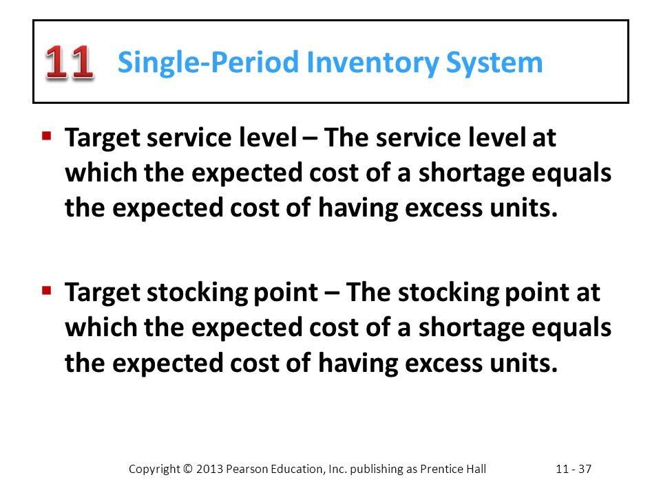Single-Period Inventory System