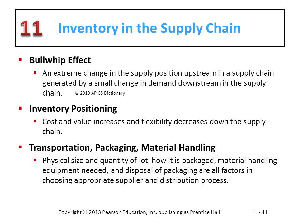 Inventory in the Supply Chain