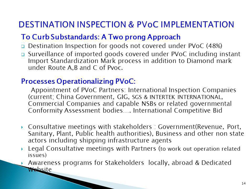 DESTINATION INSPECTION & PVoC IMPLEMENTATION
