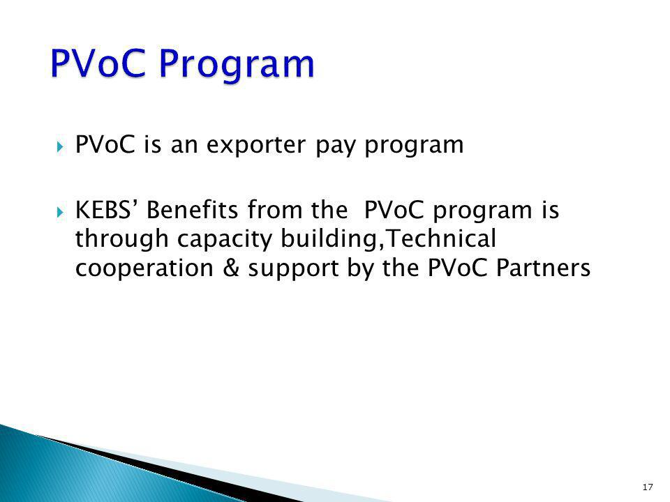 PVoC Program PVoC is an exporter pay program