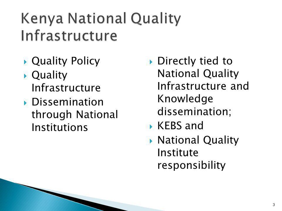 Kenya National Quality Infrastructure