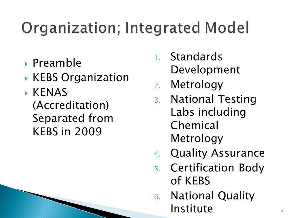 Organization; Integrated Model