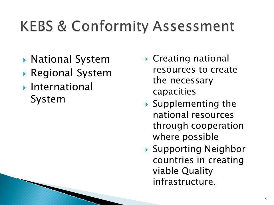 KEBS & Conformity Assessment