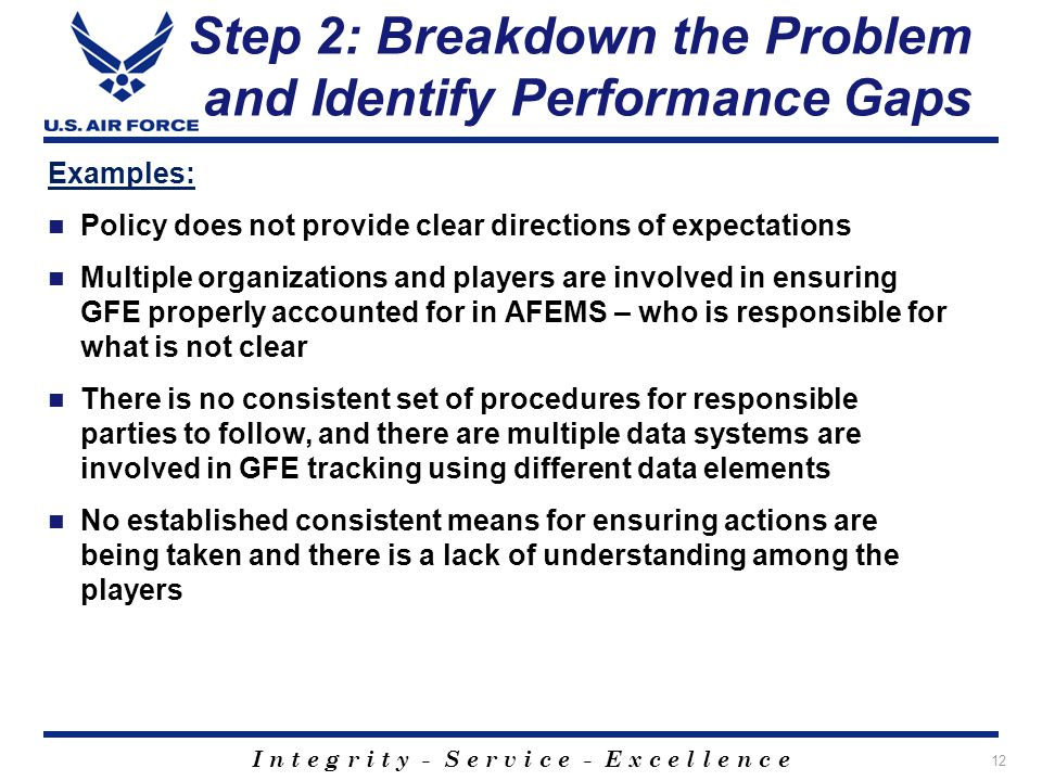 Step 2: Breakdown the Problem and Identify Performance Gaps