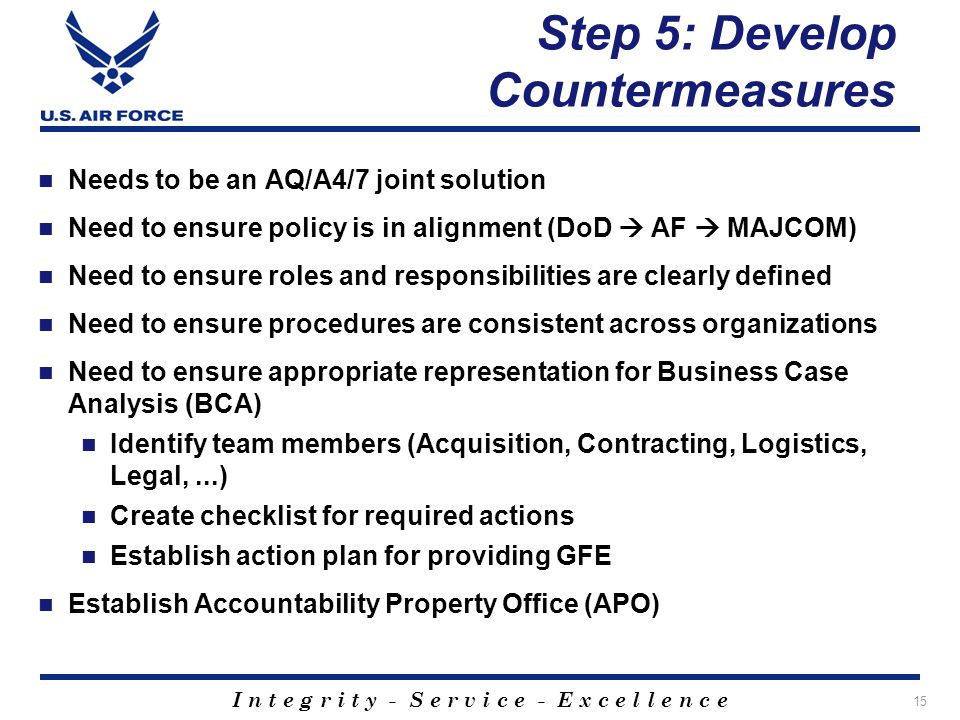 Step 5: Develop Countermeasures