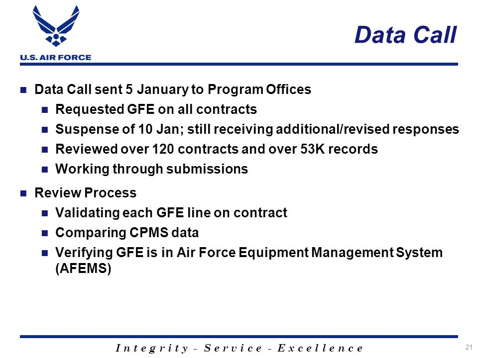 Data Call Data Call sent 5 January to Program Offices