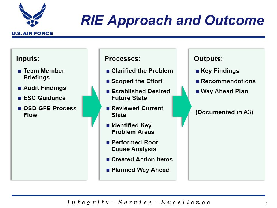 RIE Approach and Outcome