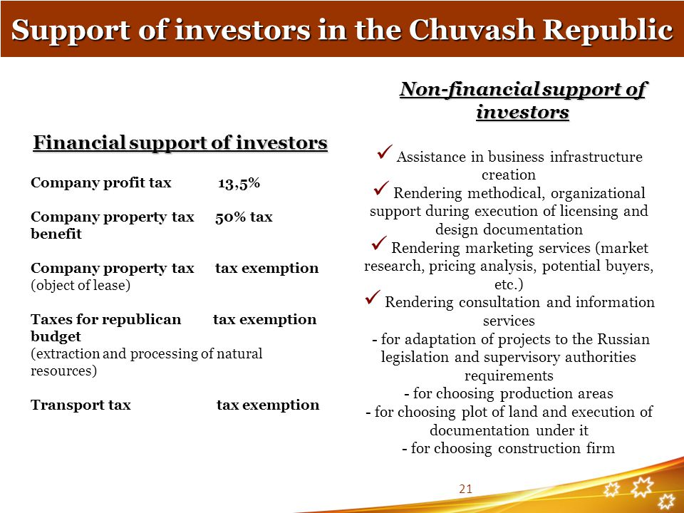 Support of investors in the Chuvash Republic