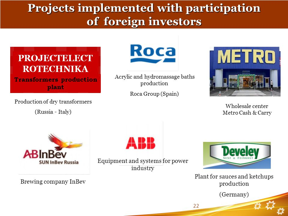 Projects implemented with participation of foreign investors