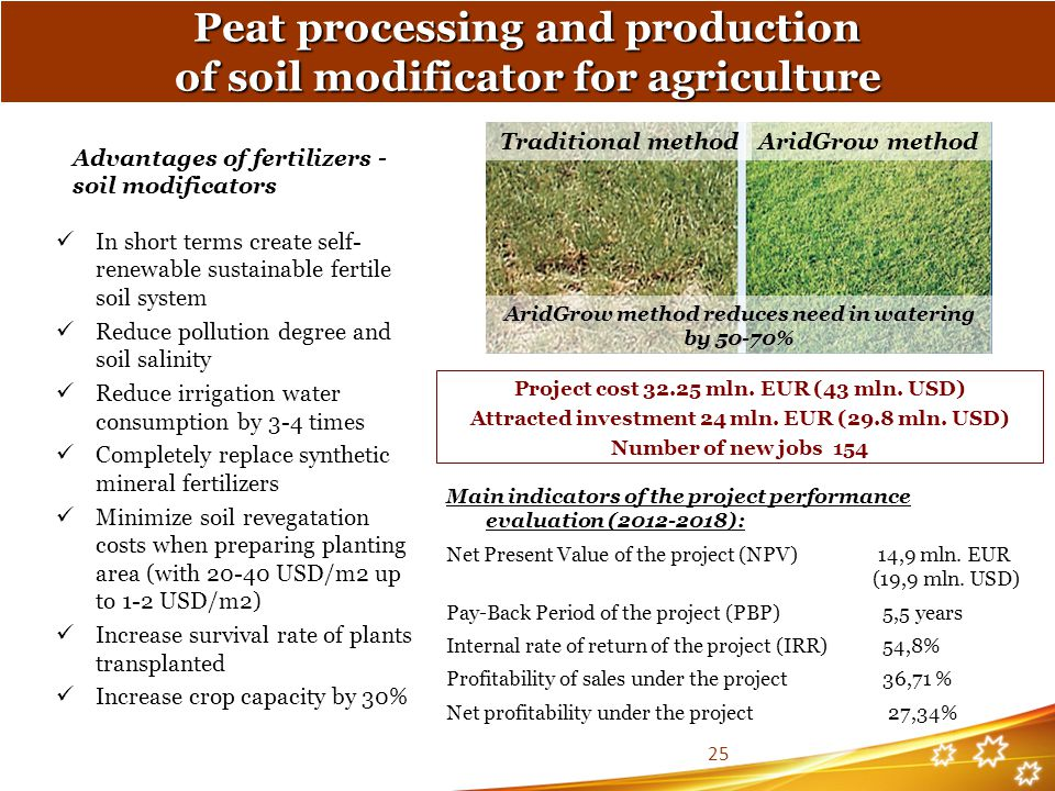 Advantages of fertilizers - soil modificators