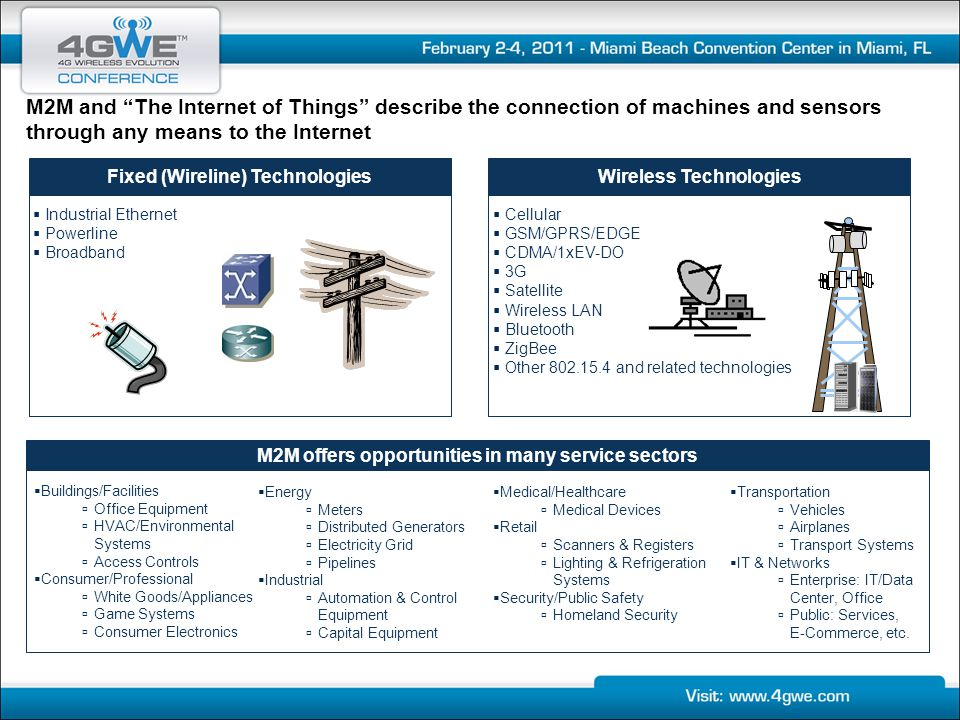 M2M and The Internet of Things describe the connection of machines and sensors through any means to the Internet