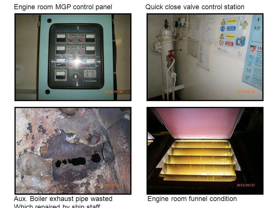 Engine room MGP control panel Quick close valve control station