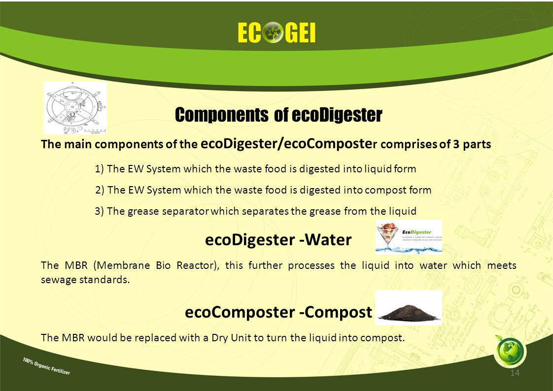 Components of ecoDigester