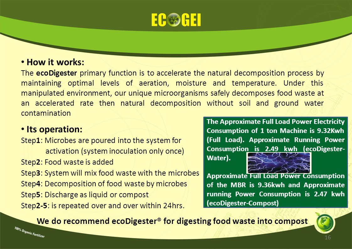 We do recommend ecoDigester® for digesting food waste into compost