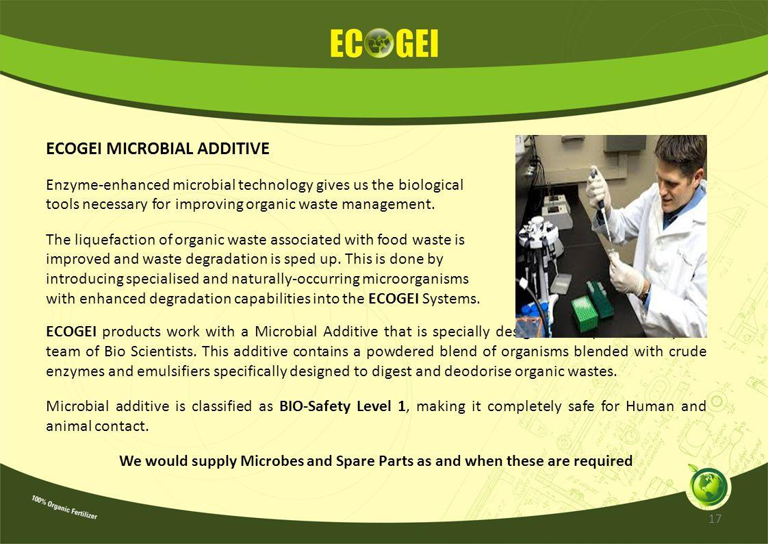 ECOGEI MICROBIAL ADDITIVE