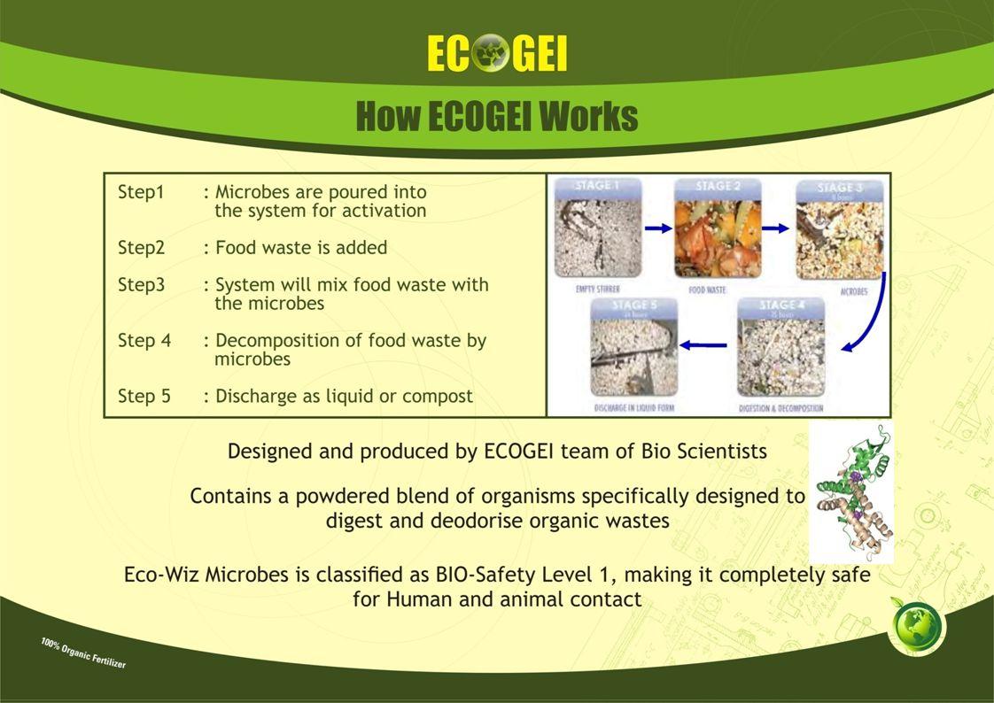 Eco- Wiz Microbial Additive