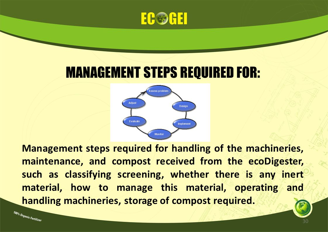 MANAGEMENT STEPS REQUIRED FOR: