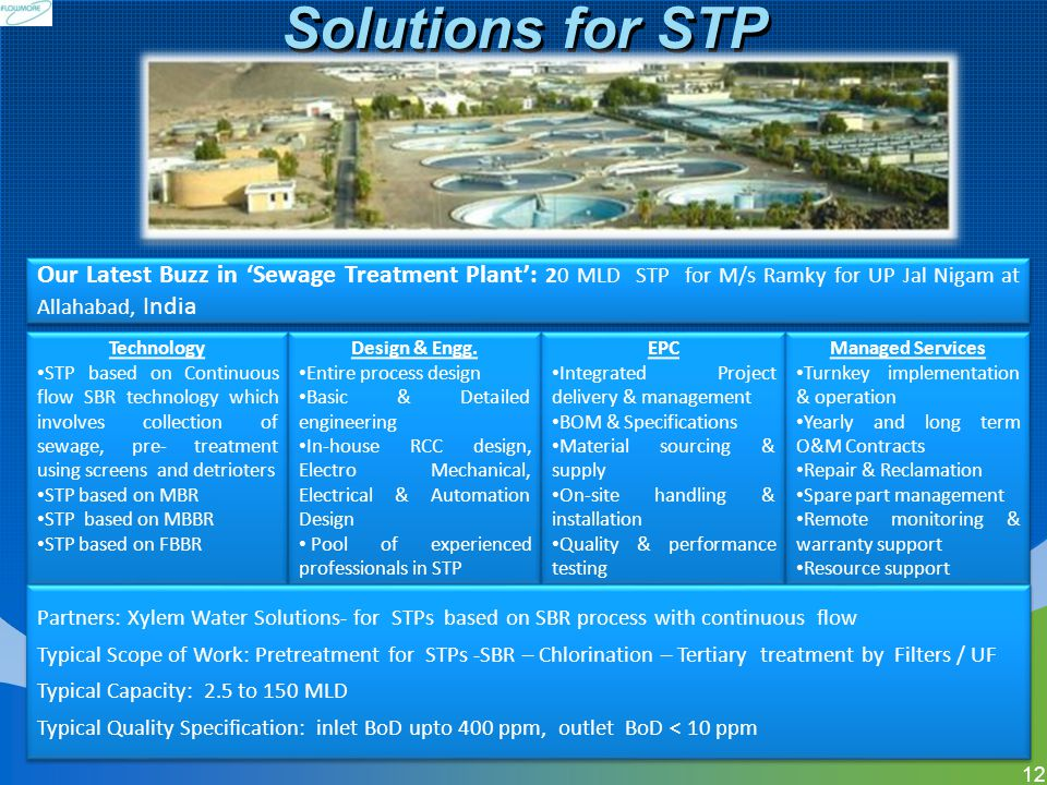 Solutions for STP Our Latest Buzz in 'Sewage Treatment Plant': 20 MLD STP for M/s Ramky for UP Jal Nigam at Allahabad, India.