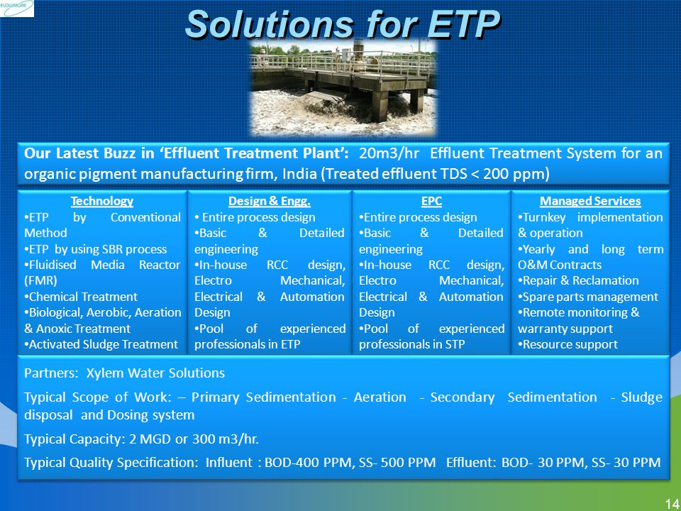 Solutions for ETP
